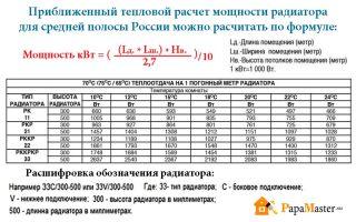 Расчет мощности радиатора отопления: формула