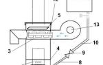 Печь для гаража своими руками: нюансы и правила устройства