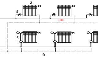 Схема отопления двухэтажного дома: какой она должна быть?