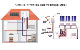 Автономные системы отопления: газовое, инфракрасное, электрическое и топливное