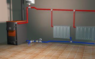 Водяное отопление частного дома своими руками (фото и видео)