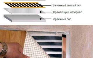 Тёплый пол под линолеум своими руками: инструкция (фото и видео)