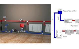 Установка навесного газового котла: материалы и инструменты