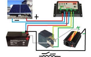 Использование солнечных батарей: как правильно подключить