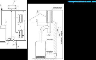 Монтаж напольного газового котла: инструкция по установке