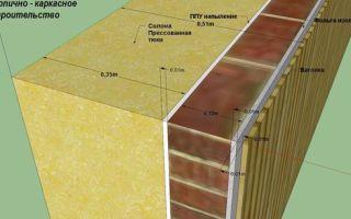 Утепление кирпичных стен изнутри и снаружи своими руками: выбор материалов (видео)