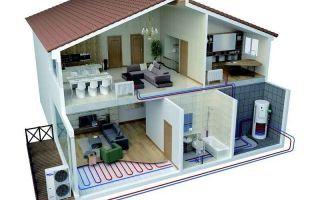Современные системы отопления частного дома: виды
