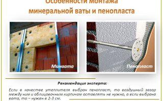 Что теплее, пенопласт или минвата — особенности материалов