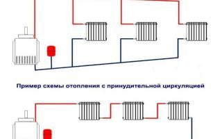 Схема отопления одноэтажного частного дома: особенности и порядок монтажа