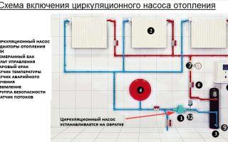 Утепление потолка в частном доме пенопластом снаружи и изнутри