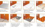 Укладка теплого пола своими руками: устройство, инструкция, схема (видео)