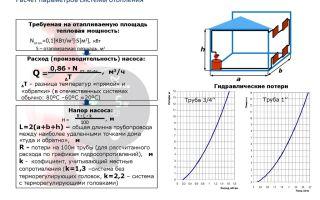 Расчет воздушного отопления: параметры и формулы