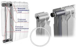 Биметаллические радиаторы: характеристика, преимущества и недостатки, устройство