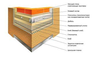 Технология утепления пенопластом фасада дома