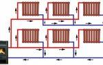 Отопление дома своими руками: выбор системы, расчет, схемы, инструкции (видео)