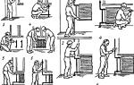 Центральное отопление: порядок работы при монтаже