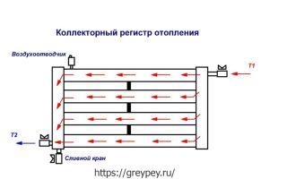Регистры отопления своими руками: схема, монтаж, установка