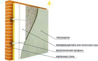 Как утеплить стену изнутри в кирпичном доме: материалы, этапы