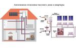 Автономное отопление загородного дома газом своими руками: схема подключения (видео)