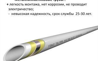 Срок службы металлопластиковых труб: применение и функциональность