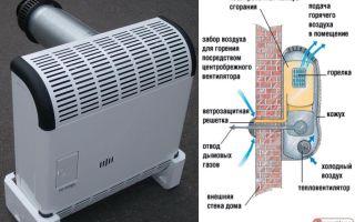 Как выбрать газовый конвектор правильно?