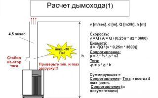 Расчет дымохода: формулы