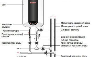 Как отключить водонагреватель: руководство