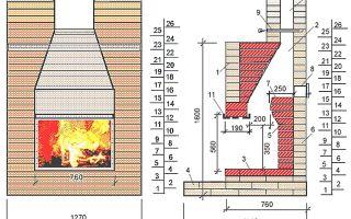 Устройство дымохода для камина: основные конструкции дымоходов