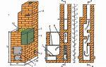 Конструкции печей для бани из кирпича и металла