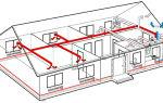 Как подобрать газовый котел: характеристика газовых котлов