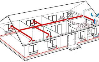 Воздушное отопление частного дома своими руками:  преимущества и недостатки, схемы (фото и видео)