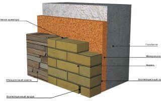 Утепление дома из пеноблоков: материалы