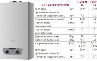 Какая газовая колонка лучше: характеристики и параметры