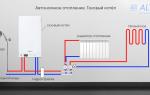 Отопление квартиры газовым котлом разных типов