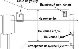 Правила установки газовых котлов в частном доме: эксплуатация оборудования
