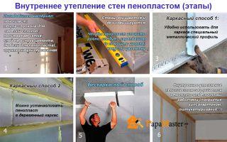 Утепление стен внутри помещения пенопластом (инструкция)