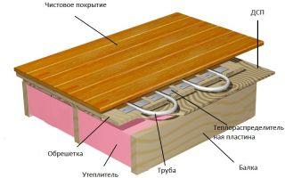 Деревянная система водяного теплого пола: конструкция и монтаж
