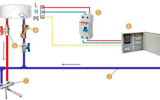 Как подключить накопительный водонагреватель к водопроводу и электросети в частном доме или квартире (видео)