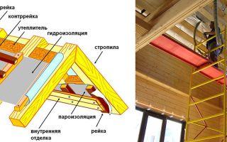 Утепление скатной кровли – способы теплоизоляции крыши