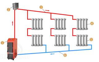 Как сделать отопление в двухэтажном доме самостоятельно?