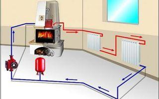 Водяное отопление загородного дома: преимущества, выбор нагревательного элемента