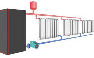 Как сделать водяное отопление: инструменты, выбор труб, монтаж