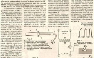 Резак для пенопласта: терморезак своими руками