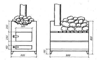 Банная печь своими руками (металлическая): подготовка и монтаж, схемы (фото и видео)