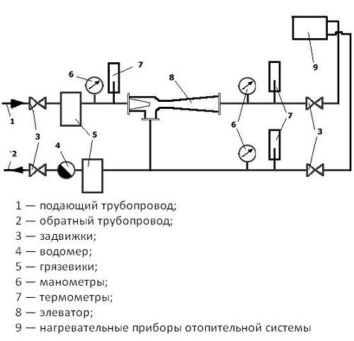 Условное обозначение элеватора на схеме фольксваген транспортер t1