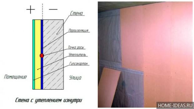 как утеплить бетонную стену